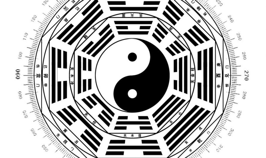 Feng Shui: 5 Basic Principle Of Feng Shui. And Learn The Feng Shui Of 12 Chinese Zodiac